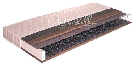Matrace Matrachello Kronos v rozměru 80x200 cm,