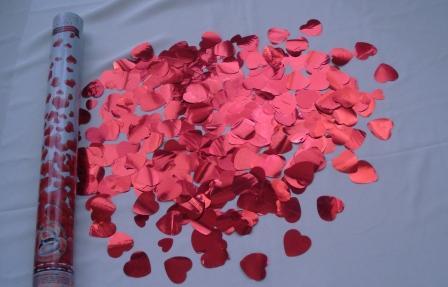 Vystreľovacie konfety ,
