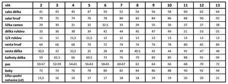 SPOLEČENSKÝ OBLEK 2-13 LET, 110