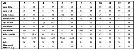 SPOLEČENSKÝ OBLEK 2-13 LET, 128