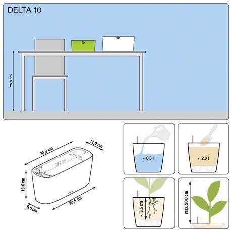 Samozavlažovací kvetináč Delta 10 Lechuza,