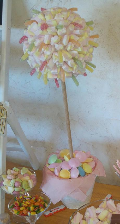 Candy tree,