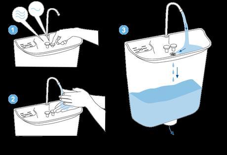 Úsporný WC splachovač s umývadlom,