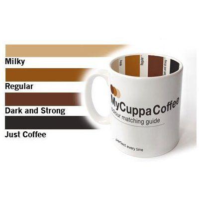 Hrnček so vzorkovníkom - káva,