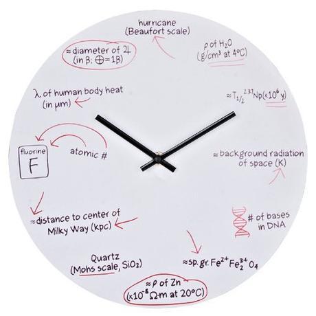 Nástenné hodiny DCI Pop Quiz Science, 29cm,