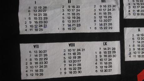 kalendár z 1987,