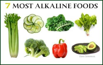 7 potravín potláčajúcich prekyslenie organizmu