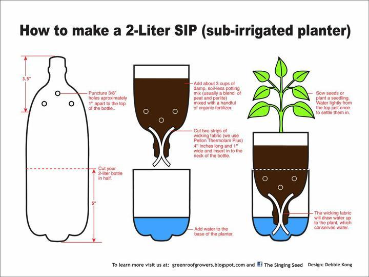 Zahradne inspiracie z netu - Ako si vyrobit samozavlazovaci kvetinac