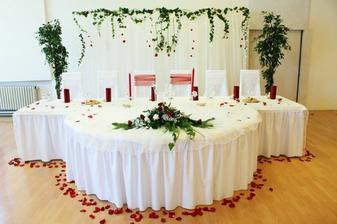 Usadenie hl. stôl -iná výzdoba .)