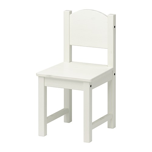 Dětský pokoj - naše inspirace - Ikea Sundvik