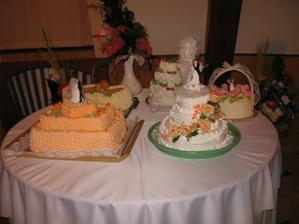 ešte pohľad na tortu, a zábava može gradovat