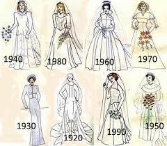 takto sa svadobná moda menila v 20.st