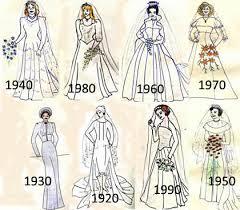 Svadby v minulosti - takto sa svadobná moda menila v 20.st