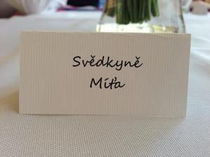 Naše jednoduché jmenovky
