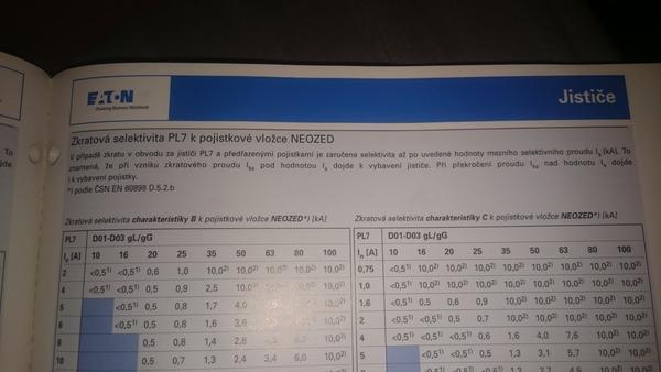 5c9261317d0f Vysvetlenie skratovej selektivity istič k poistkov...