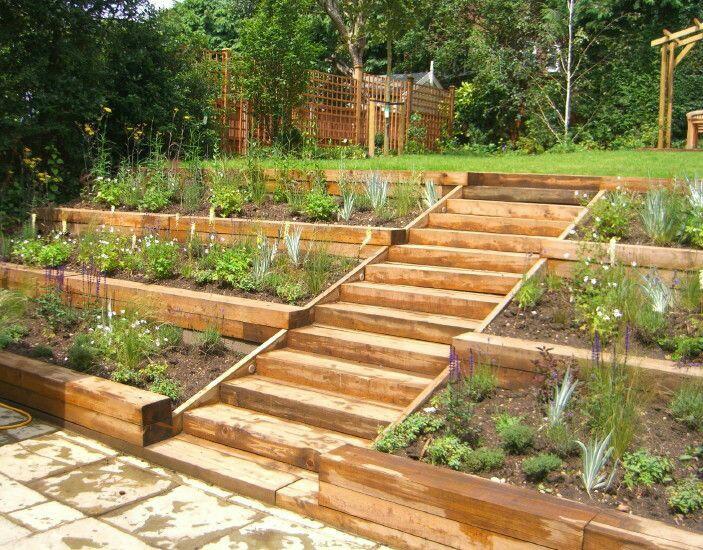 Zahrada ve svahu - inspirace - Obrázek č. 41