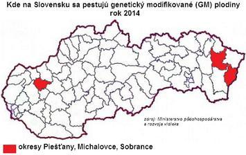 Okresy,kde sa pestovali GM plodiny v roku 2014 - Piešťany, Humenné, Sobrance.