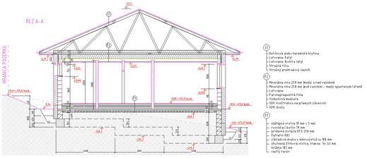 Osadenie domu vo svahu - tzv. stupňovitý základ