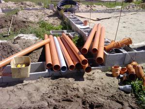 materiál na kanalizáciu