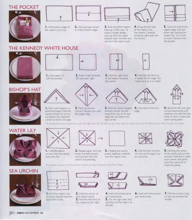 Skladanie servítky - Obrázok č. 5