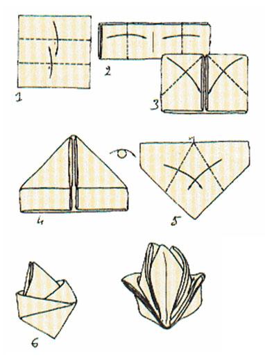 Skladanie servítky - Obrázok č. 11