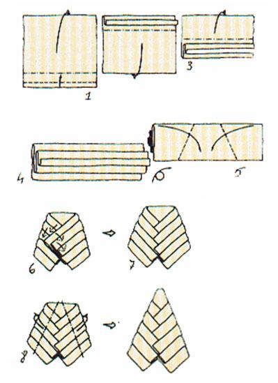 Skladanie servítky - Obrázok č. 13