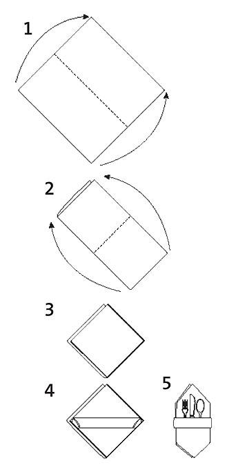 Skladanie servítky - Obrázok č. 17