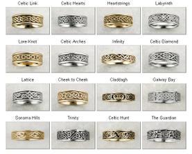 keltské symboly na obrúčkach