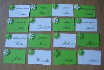 Jmenovky na svatební tabuli