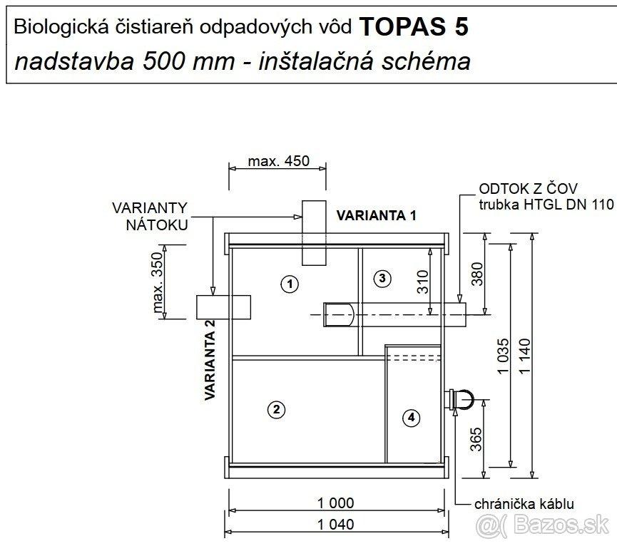 Čistiareň odpadových vôd ČOV TOPAS 5 - Obrázok č. 1
