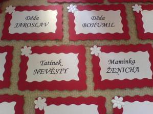 Jmenovky na stůl, vlastní tvorba :-)...