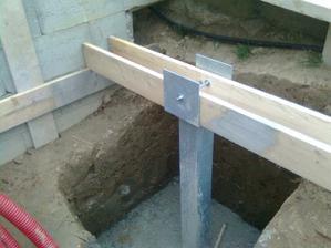 princíp osadenia pätky pri betonáži...