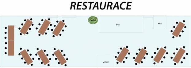 Zasedaci poradek / rozmistneni stolu