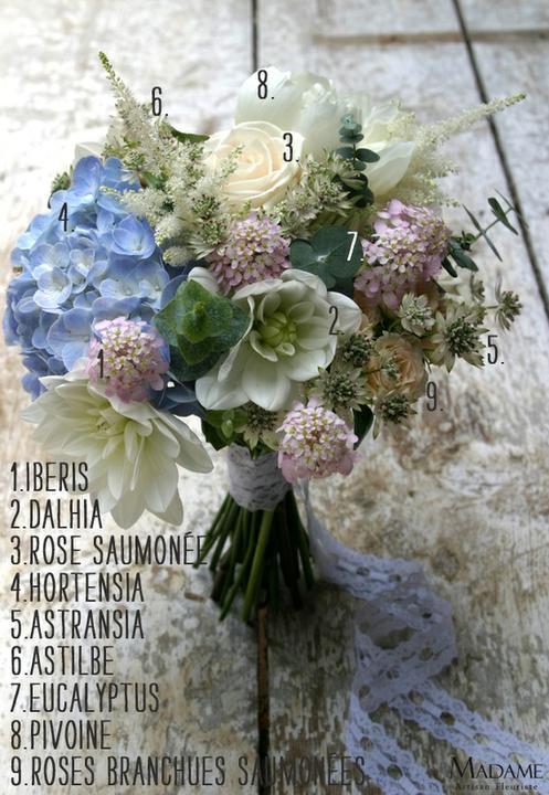 Svatební kytice - Obrázek č. 361