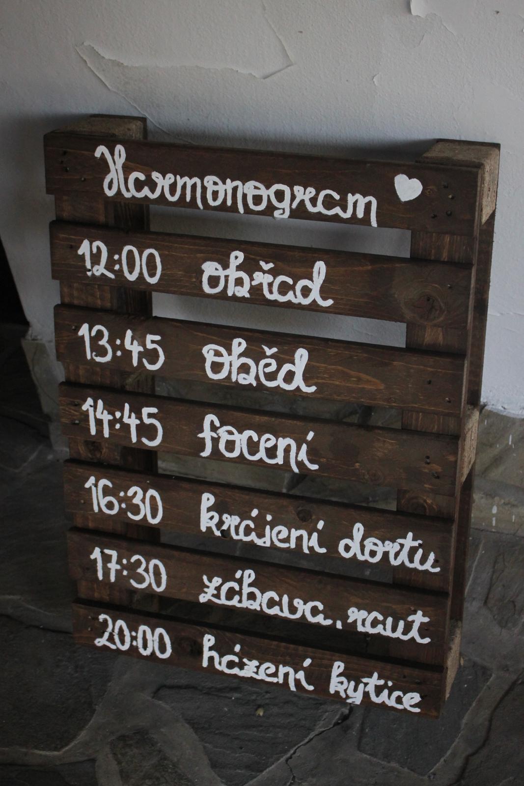Dřevěný harmonogram - Obrázek č. 1