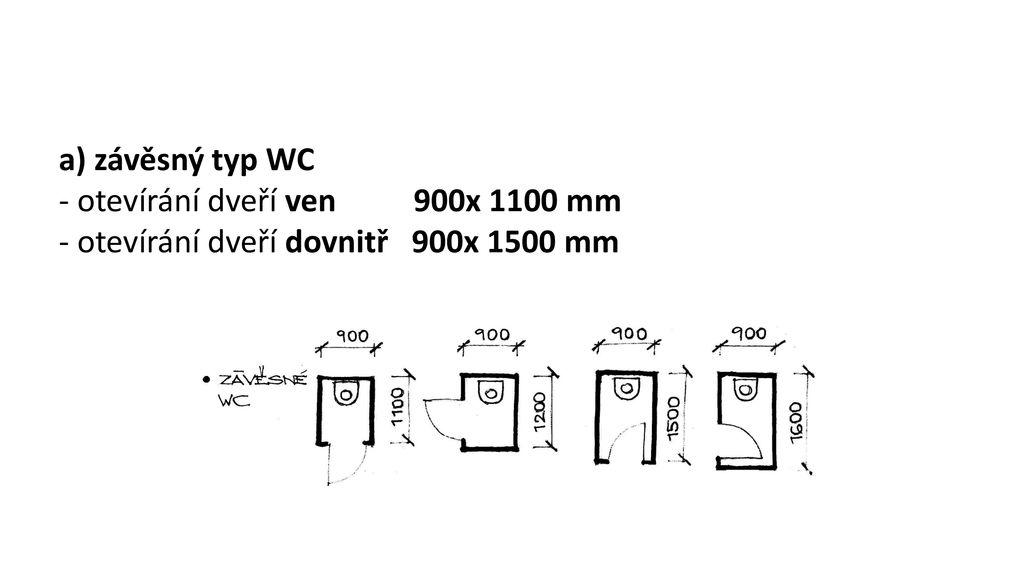 Minimální rozměry: - Obrázek č. 1