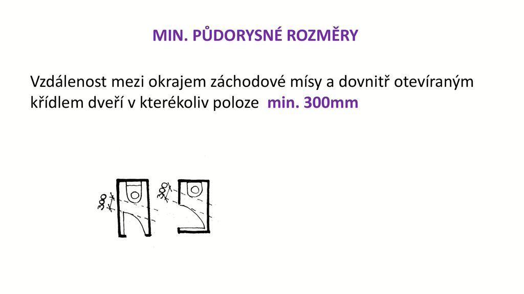 Minimální rozměry: - Obrázek č. 3