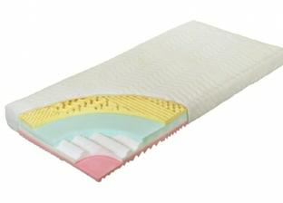 kvalitní matrace ja základem kvalitního s...u  (správně spánku)