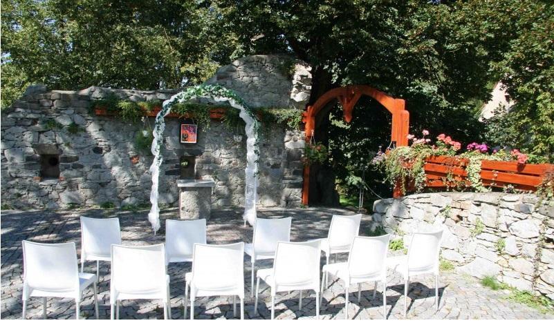 Oddací místa v ústeckém kraji - Panství Velichov,okr. Ústí nad Labem