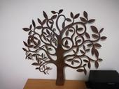 Strom - ako zasadací poriadok na svadbu,