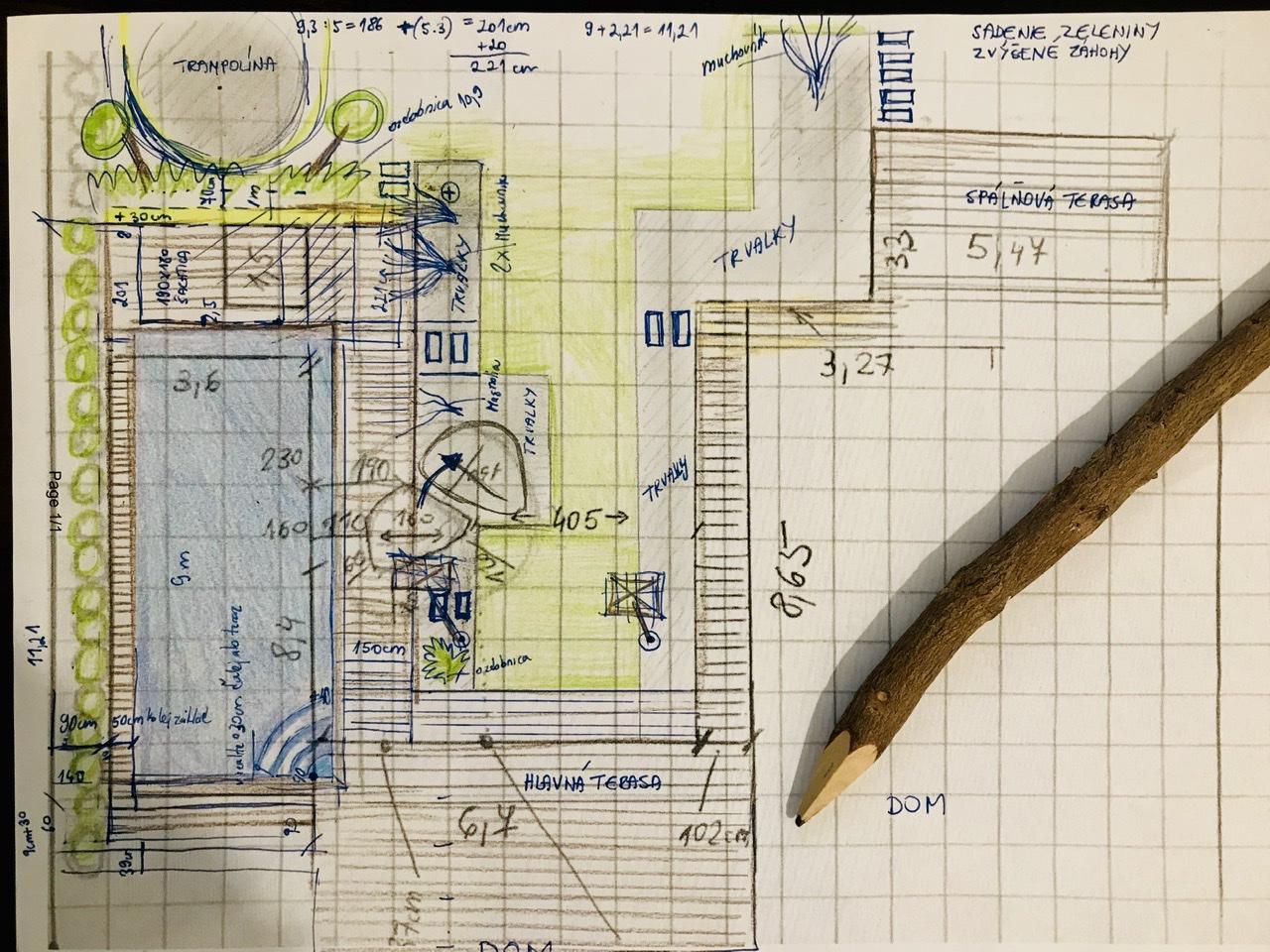 Naše L-ko - 2021 - stále dokončujeme - Umiestnenie zapusteného bazéna - plánik terasovej časti. Bazén 8,3 x 3,4 so vstupom z terasy a dreveným molom pozdĺž bazéna.