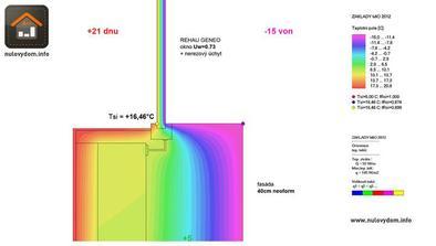 Teplotné polia Nulového domu bez komína. Základy a úchyt okna.
