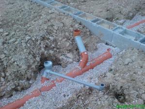 pripravená kanalizácia