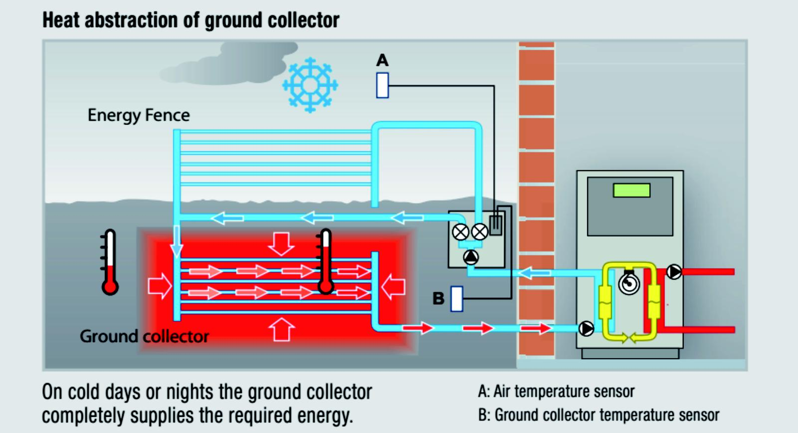 Máte skúsenosti s tepelným čerpadlom zem-voda  - ... e92da0b8d57