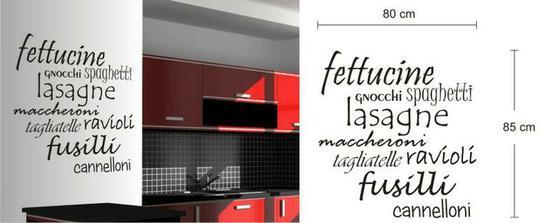 neustále dilema - jaké nápisy na zeď v kuchyni???