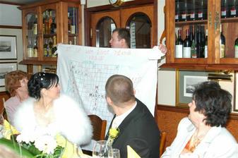 náš bryndáček-od sestry nevěsty