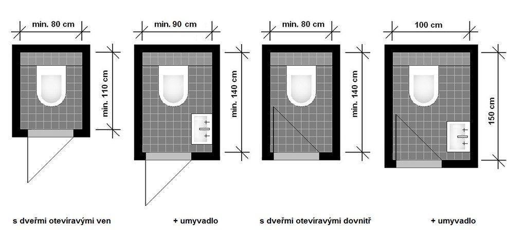Mala panelakova koupelna - technicka pomucka