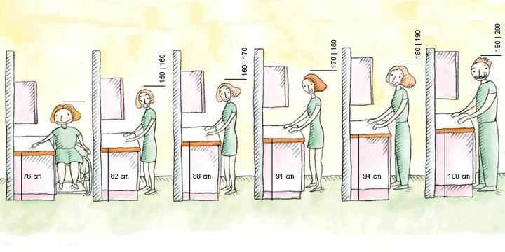 Kuchyne - inspiracie - Obrázok č. 48