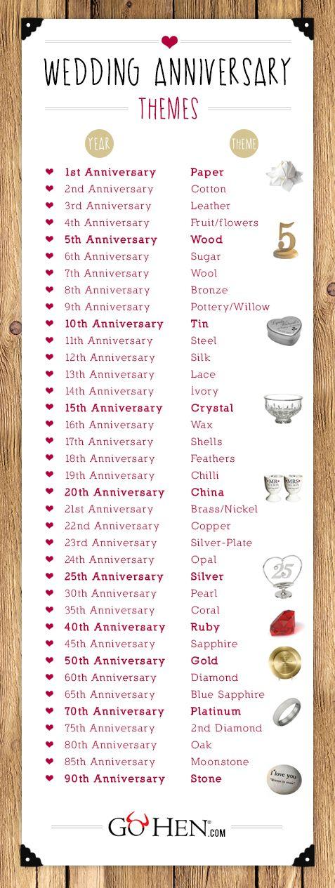 anniversary Gift Ideas❣ - Obrázok č. 2