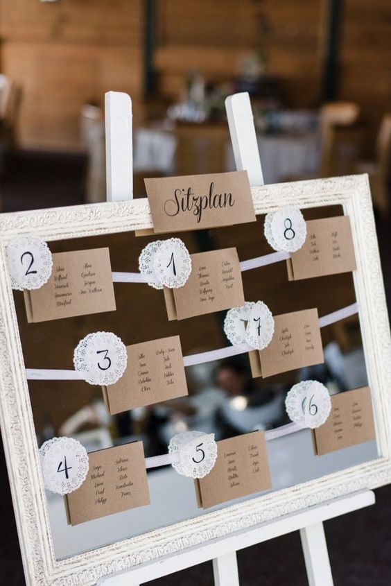 Plánovací diár - zatial favorit v rozlozeni stolov po tabuli aj krajkovanych podloziek coby stolov
